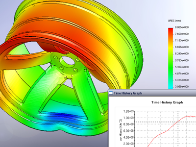 Solidworks-simulation-mycad